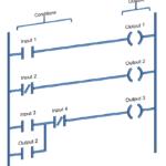 Ladder logic symbols ladder logic word ladder logic programming ccuart Choice Image