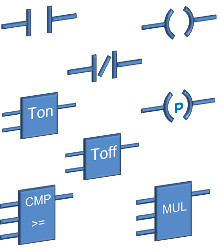 ladder logic symbols