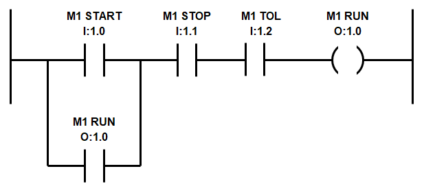 Ladder Logic Programming Examples Ladder Logic Word