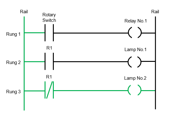 Strange Other Components As Seen In The Following Relay Logic Circuit Wiring Cloud Usnesfoxcilixyz
