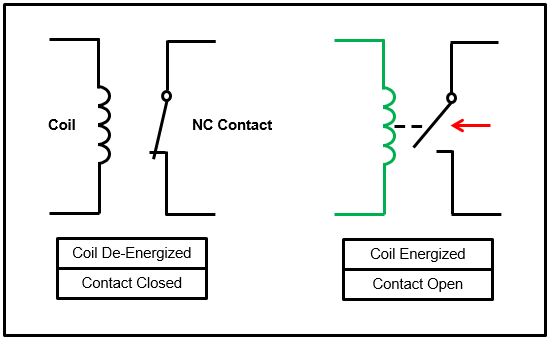 relay logic vs ladder logic