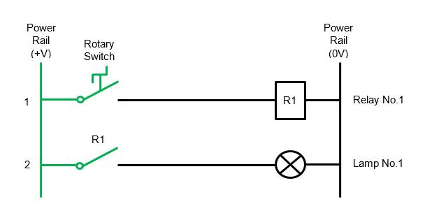 Cool Relay Logic Vs Ladder Logic Ladder Logic Word Wiring Digital Resources Cettecompassionincorg