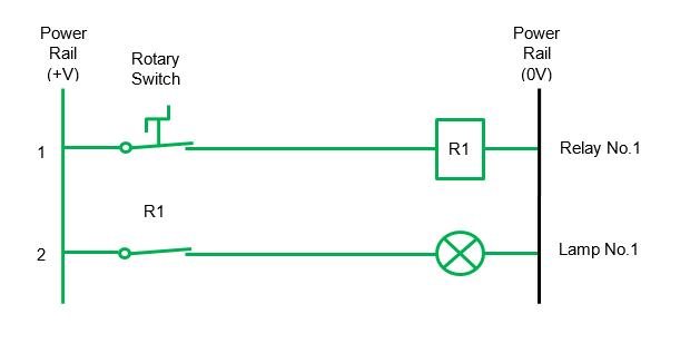 Superb Relay Logic Vs Ladder Logic Ladder Logic Word Wiring Digital Resources Cettecompassionincorg