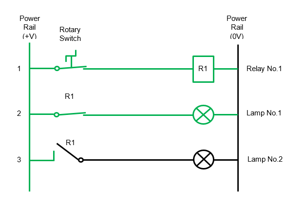 Astounding Relay Logic Vs Ladder Logic Ladder Logic Word Wiring 101 Photwellnesstrialsorg