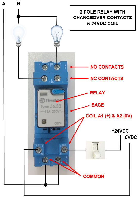 electrical relay diagram relay logic vs ladder logic ladder logic world  relay logic vs ladder logic ladder